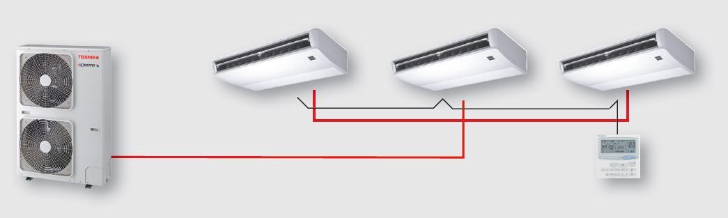 Jednostka wewnętrzna potrójny split   SDI/DI/BIG DI