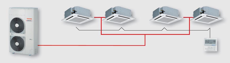 Jednostka wewnętrzna poczwórny split SDI/DI/BIG DI